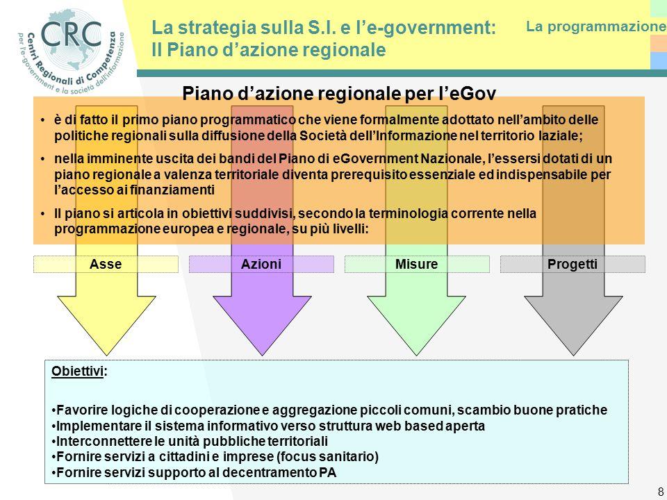 8 La strategia sulla S.I.