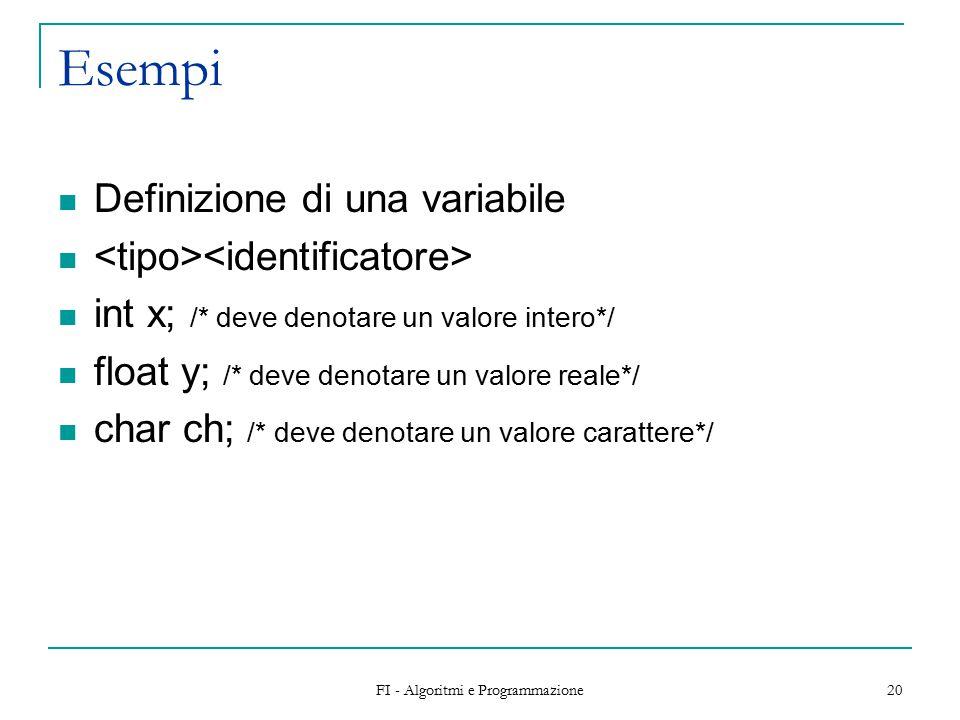 FI - Algoritmi e Programmazione 20 Esempi Definizione di una variabile int x; /* deve denotare un valore intero*/ float y; /* deve denotare un valore reale*/ char ch; /* deve denotare un valore carattere*/