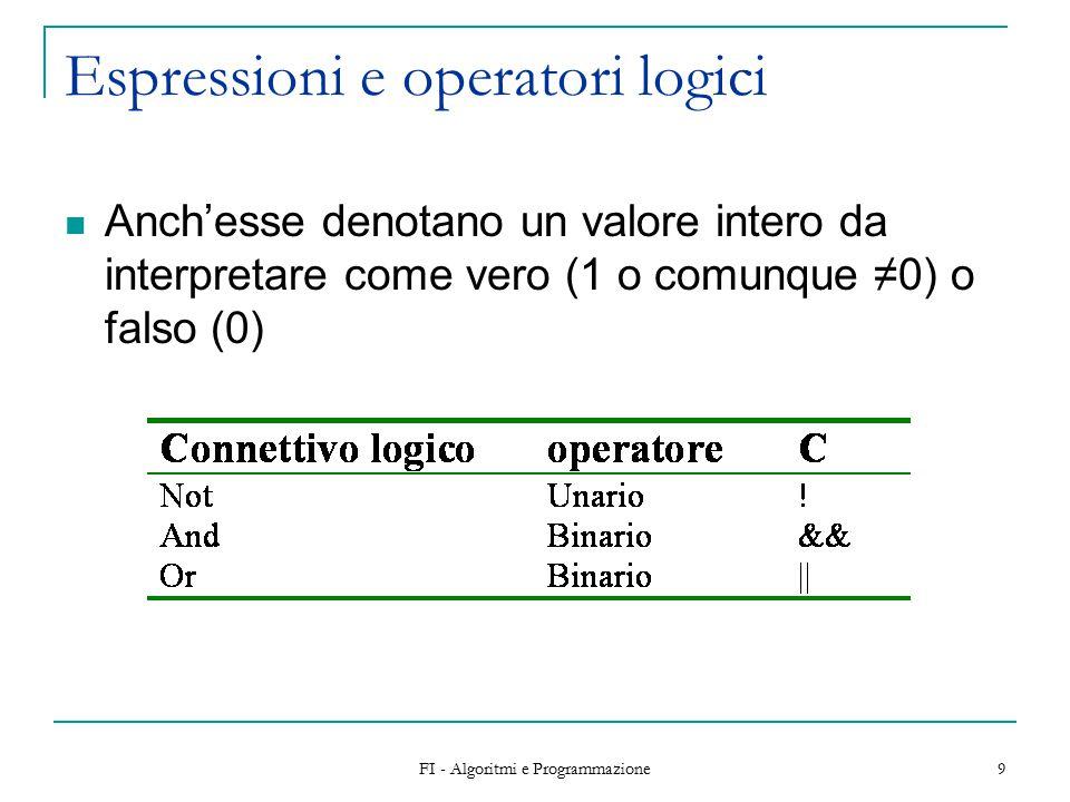 FI - Algoritmi e Programmazione 9 Espressioni e operatori logici Anch'esse denotano un valore intero da interpretare come vero (1 o comunque ≠0) o falso (0)