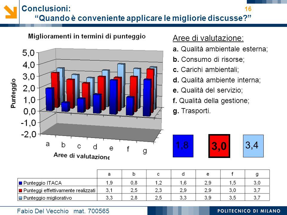 """Nome relatore 16 Conclusioni: """"Quando è conveniente applicare le migliorie discusse?"""" Fabio Del Vecchio mat. 700565 Aree di valutazione: a. Qualità am"""