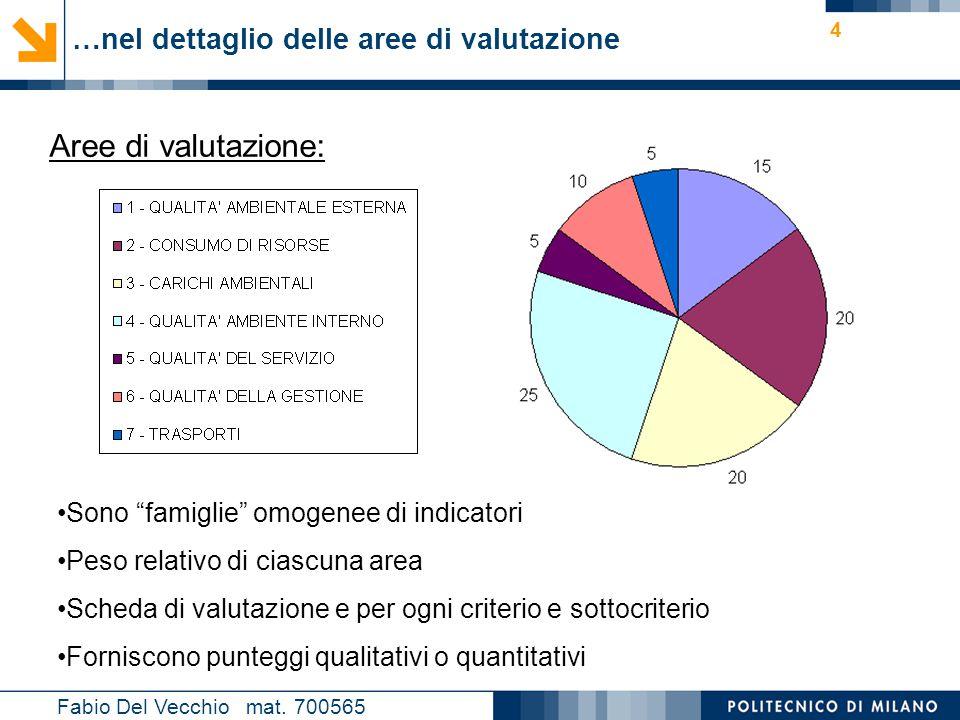 """Nome relatore 4 …nel dettaglio delle aree di valutazione Fabio Del Vecchio mat. 700565 Aree di valutazione: Sono """"famiglie"""" omogenee di indicatori Pes"""