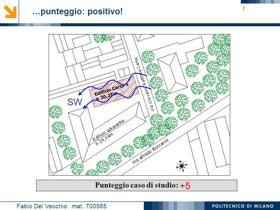 Nome relatore 8 Esempio: scheda di valutazione con punteggio nullo Fabio Del Vecchio mat.