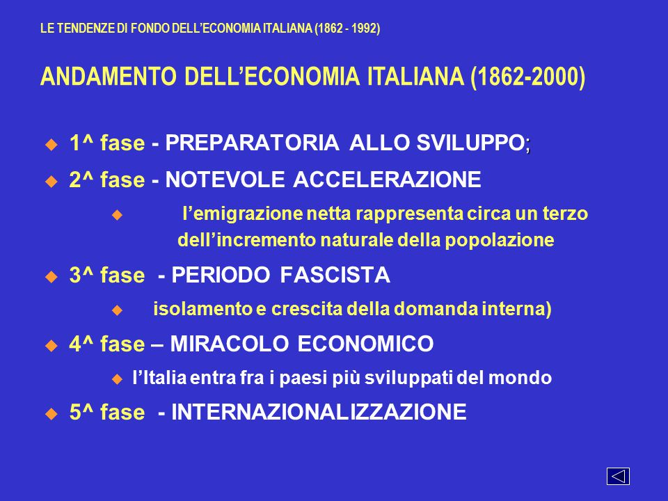 ;  1^ fase - PREPARATORIA ALLO SVILUPPO;  2^ fase - NOTEVOLE ACCELERAZIONE  l'emigrazione netta rappresenta circa un terzo dell'incremento naturale della popolazione  3^ fase - PERIODO FASCISTA  isolamento e crescita della domanda interna)  4^ fase – MIRACOLO ECONOMICO  l'Italia entra fra i paesi più sviluppati del mondo  5^ fase - INTERNAZIONALIZZAZIONE LE TENDENZE DI FONDO DELL'ECONOMIA ITALIANA (1862 - 1992) ANDAMENTO DELL'ECONOMIA ITALIANA (1862-2000)