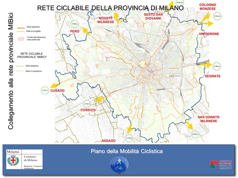 Collegamento alla rete provinciale MIBici RETE CICLABILE DELLA PROVINCIA DI MILANO Piano della Mobilità Ciclistica