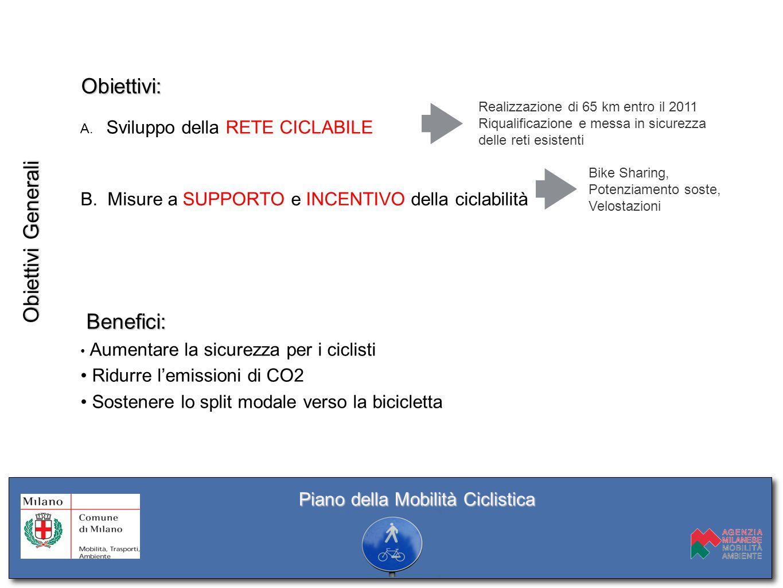 Obiettivi: A. Sviluppo della RETE CICLABILE B. Misure a SUPPORTO e INCENTIVO della ciclabilità Benefici: Benefici: Aumentare la sicurezza per i ciclis