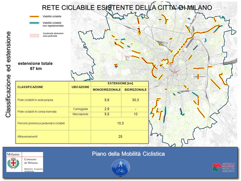 Interventi effettuati nel 2007 Interventi nel 2007 Lunghezza [km] Marescalchi - Corelli0,5 Vimodrone (SS11) - Cologno Monzese (Via Milano) 0,53 Via Olgettina0,42 Collegamento Cologno Monzese (Cascina Gobba) - S.