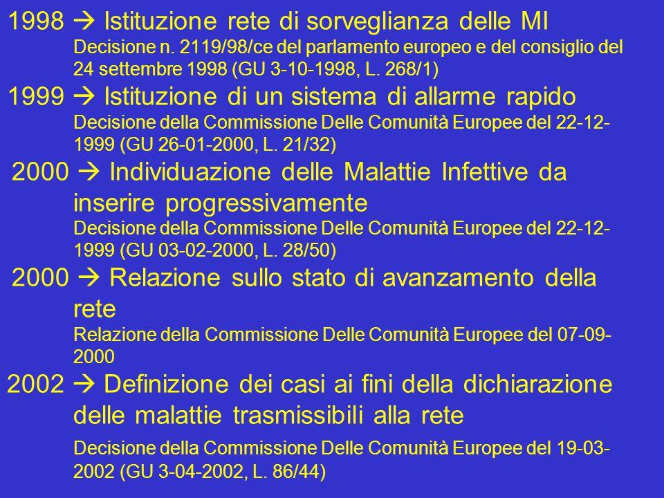 1998  Istituzione rete di sorveglianza delle MI Decisione n. 2119/98/ce del parlamento europeo e del consiglio del 24 settembre 1998 (GU 3-10-1998, L