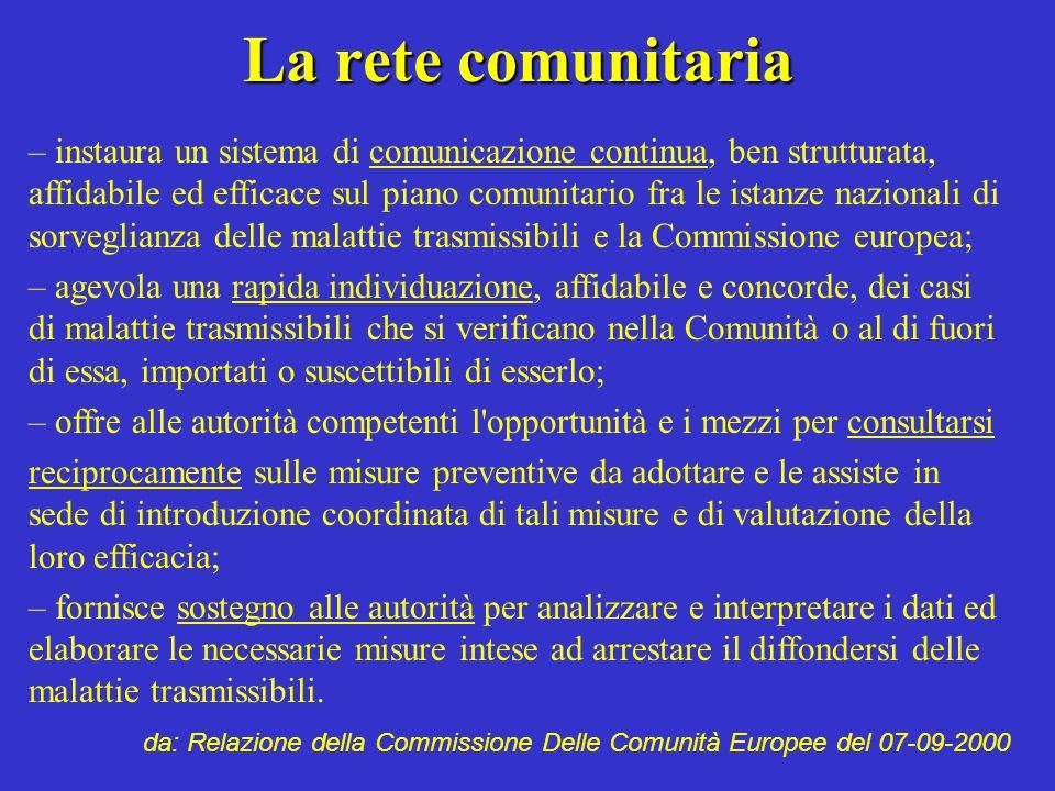 – instaura un sistema di comunicazione continua, ben strutturata, affidabile ed efficace sul piano comunitario fra le istanze nazionali di sorveglianz