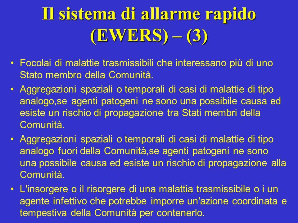 MALATTIE TRASMISSIBILI E PROBLEMI SANITARI SPECIALI DA INTEGRARE PROGRESSIVAMENTE NELL AMBITO DELLA RETE COMUNITARIA 2.MALATTIE 2.1.Malattie a prevenzione vaccinale Difterite Infezioni con Haemophilus influenzae gruppo B Influenza Morbillo Orecchioni Pertosse Poliomielite Rosolia 2.2.Malattie trasmissibili per via sessuale Infezioni da Clamidia Infezioni da gonococchi Infezione da HIV Sifilide 2.3.Epatiti virali Epatite A Epatite B Epatite C Gazzetta ufficiale delle Comunità europee 3.2.2000