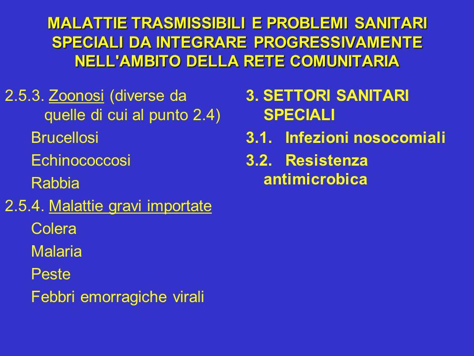 MALATTIE TRASMISSIBILI E PROBLEMI SANITARI SPECIALI DA INTEGRARE PROGRESSIVAMENTE NELL'AMBITO DELLA RETE COMUNITARIA 2.5.3. Zoonosi (diverse da quelle