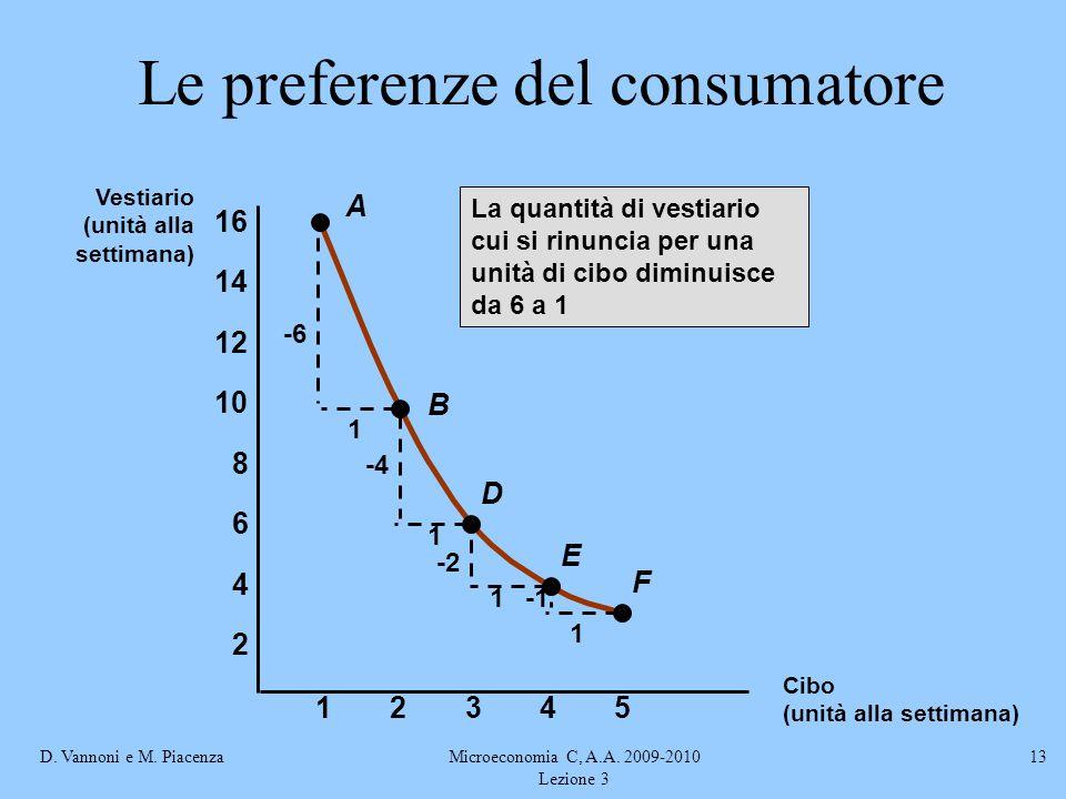D. Vannoni e M. PiacenzaMicroeconomia C, A.A. 2009-2010 Lezione 3 13 A B D E F -6 1 1 -4 -2 1 1 La quantità di vestiario cui si rinuncia per una unità