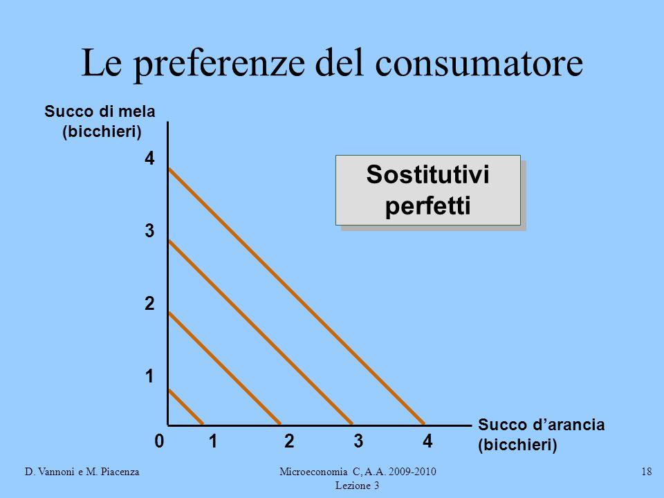 D. Vannoni e M. PiacenzaMicroeconomia C, A.A. 2009-2010 Lezione 3 18 Succo d'arancia (bicchieri) Succo di mela (bicchieri) 2341 1 2 3 4 0 Sostitutivi