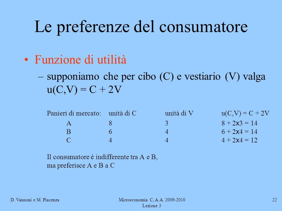 D. Vannoni e M. PiacenzaMicroeconomia C, A.A. 2009-2010 Lezione 3 22 Funzione di utilità –supponiamo che per cibo (C) e vestiario (V) valga u(C,V) = C