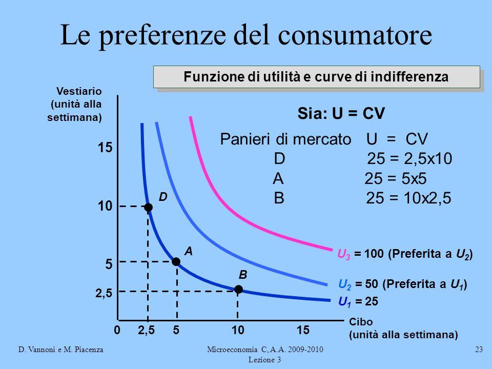 D. Vannoni e M. PiacenzaMicroeconomia C, A.A. 2009-2010 Lezione 3 23 Funzione di utilità e curve di indifferenza 10155 5 10 15 0 U 1 = 25 U 2 = 50 (Pr