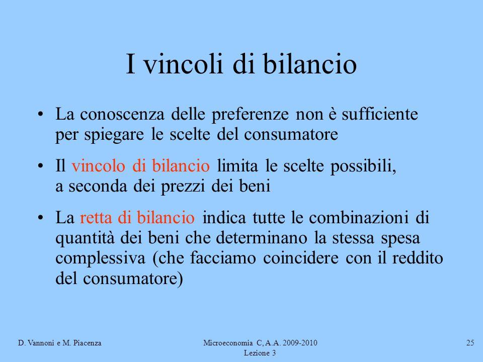 D. Vannoni e M. PiacenzaMicroeconomia C, A.A. 2009-2010 Lezione 3 25 I vincoli di bilancio La conoscenza delle preferenze non è sufficiente per spiega