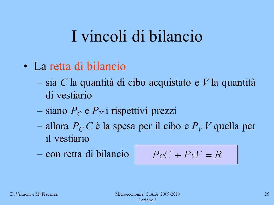 D. Vannoni e M. PiacenzaMicroeconomia C, A.A. 2009-2010 Lezione 3 26 La retta di bilancio –sia C la quantità di cibo acquistato e V la quantità di ves