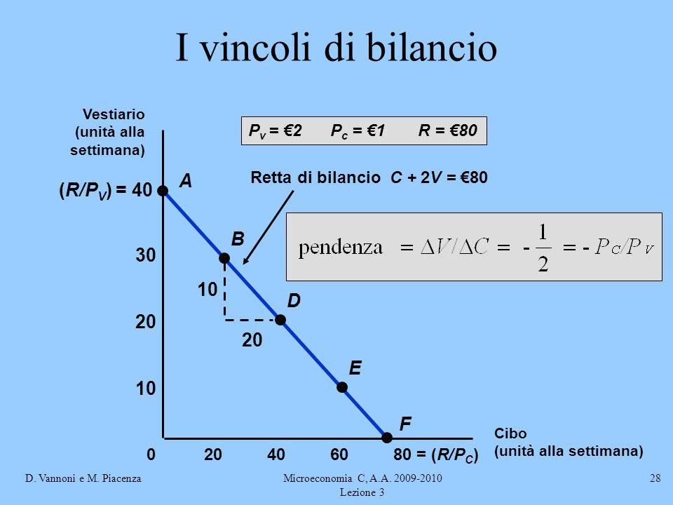 D. Vannoni e M. PiacenzaMicroeconomia C, A.A. 2009-2010 Lezione 3 28 Retta di bilancio C + 2V = €80 (R/P V ) = 40 406080 = (R/P C )20 10 20 30 0 A B D