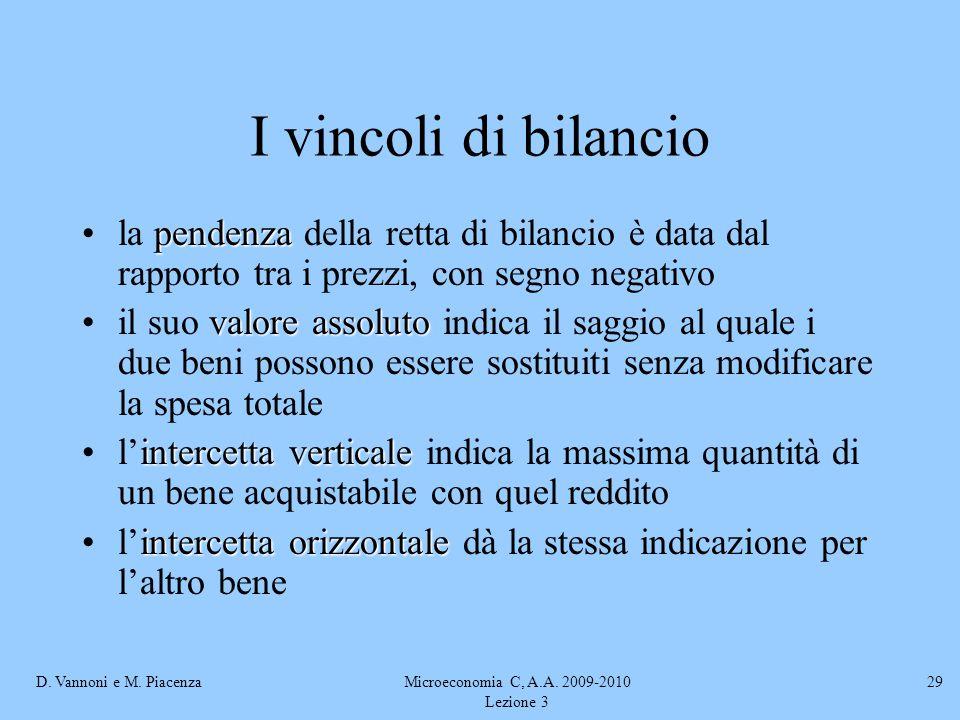 D. Vannoni e M. PiacenzaMicroeconomia C, A.A. 2009-2010 Lezione 3 29 pendenzala pendenza della retta di bilancio è data dal rapporto tra i prezzi, con