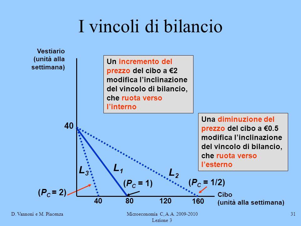 D. Vannoni e M. PiacenzaMicroeconomia C, A.A. 2009-2010 Lezione 3 31 80120 160 40 (P C = 1) L1L1 Un incremento del prezzo del cibo a €2 modifica l'inc