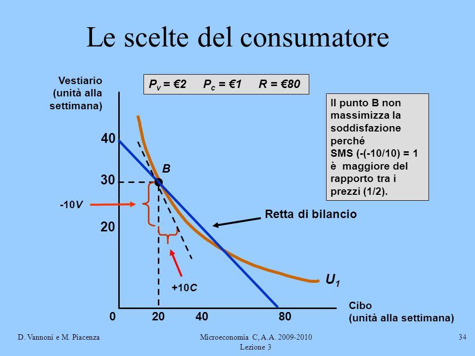 D. Vannoni e M. PiacenzaMicroeconomia C, A.A. 2009-2010 Lezione 3 34 Le scelte del consumatore 408020 30 40 0 U1U1 B Retta di bilancio P v = €2 P c =
