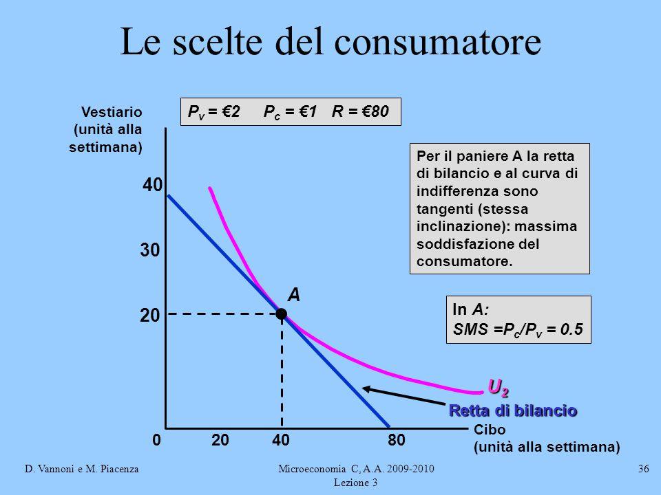 D. Vannoni e M. PiacenzaMicroeconomia C, A.A. 2009-2010 Lezione 3 36 Le scelte del consumatore U2U2U2U2 P v = €2 P c = €1 R = €80 Retta di bilancio A