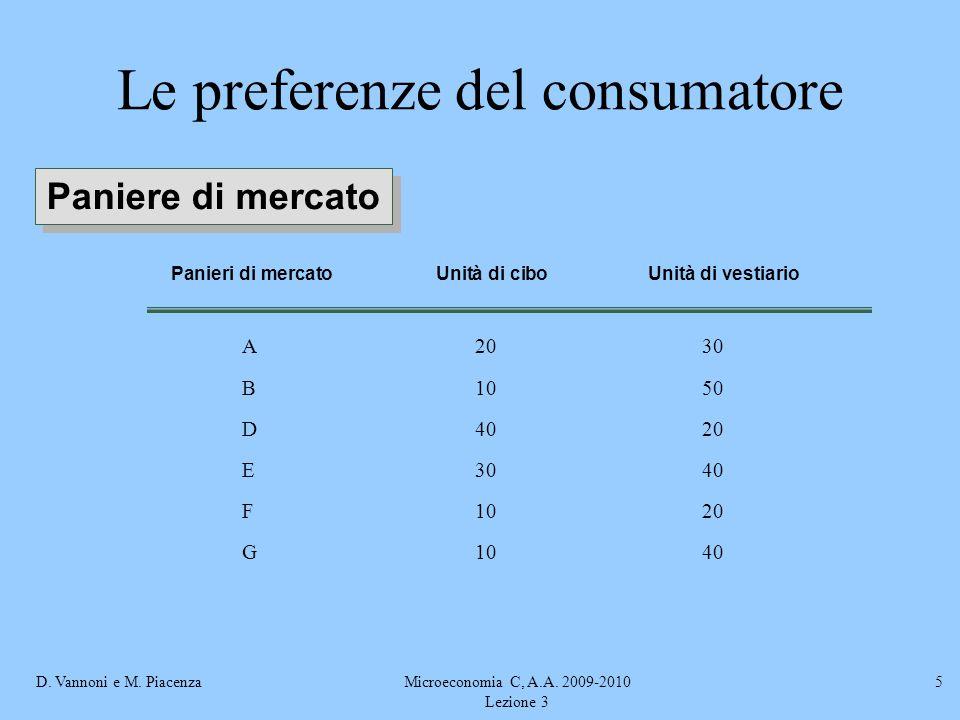D. Vannoni e M. PiacenzaMicroeconomia C, A.A. 2009-2010 Lezione 3 5 Paniere di mercato A2030 B1050 D4020 E3040 F1020 G1040 Panieri di mercatoUnità di