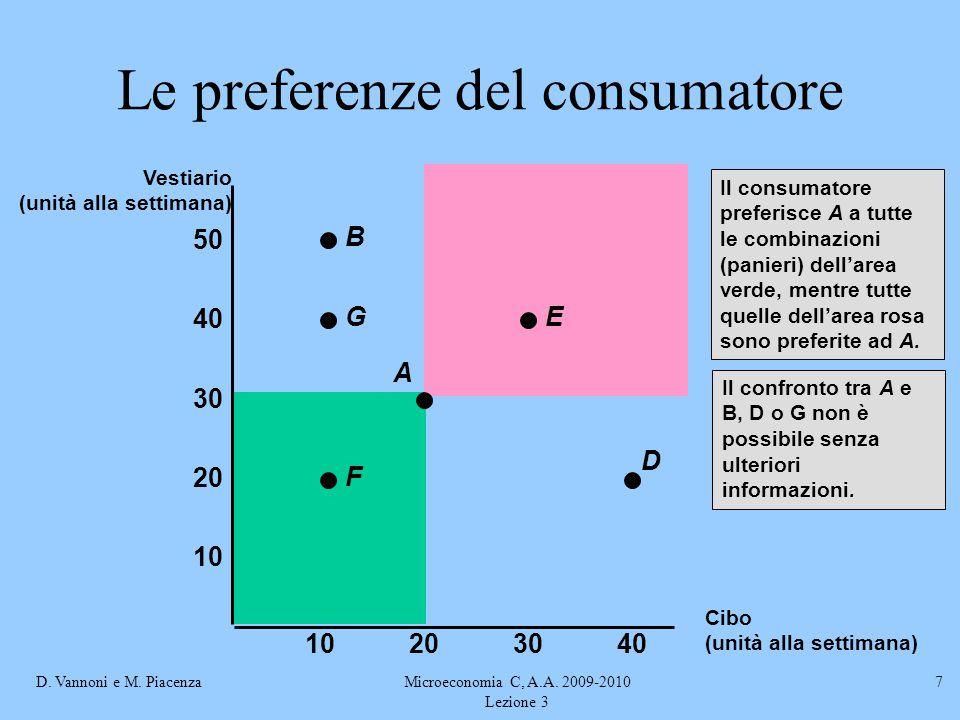 D. Vannoni e M. PiacenzaMicroeconomia C, A.A. 2009-2010 Lezione 3 7 Il consumatore preferisce A a tutte le combinazioni (panieri) dell'area verde, men
