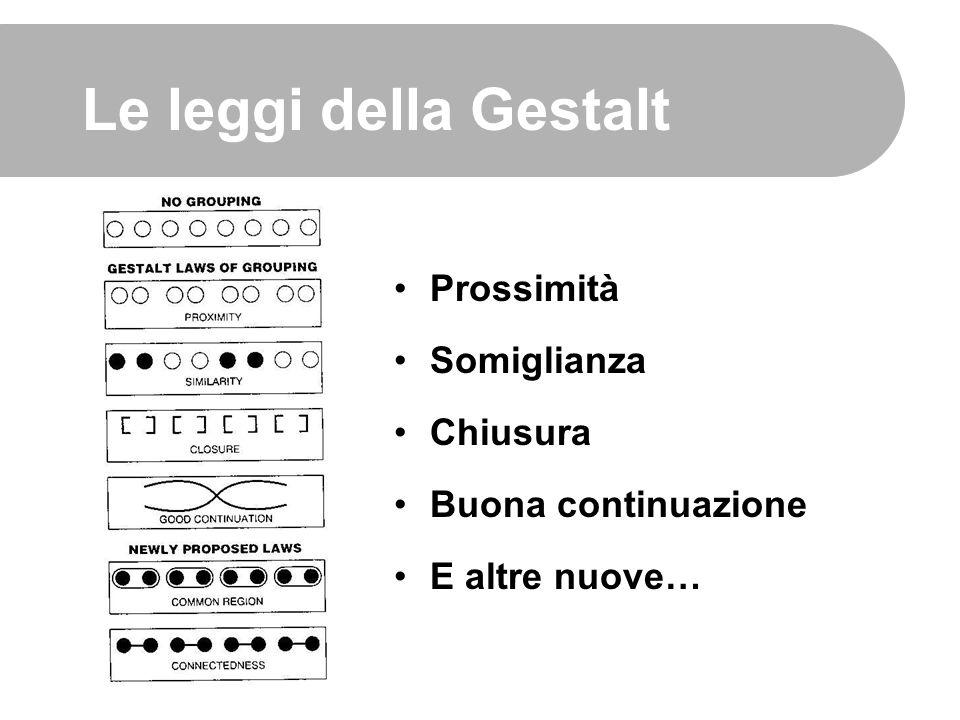 Le leggi della Gestalt Prossimità Somiglianza Chiusura Buona continuazione E altre nuove…