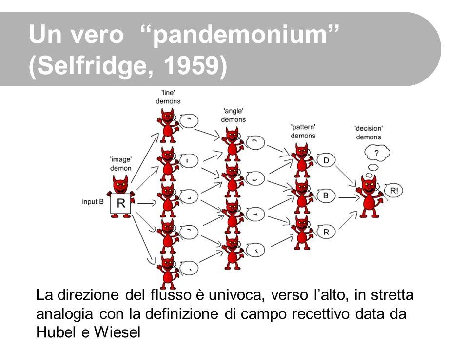 """Un vero """"pandemonium"""" (Selfridge, 1959) La direzione del flusso è univoca, verso l'alto, in stretta analogia con la definizione di campo recettivo dat"""