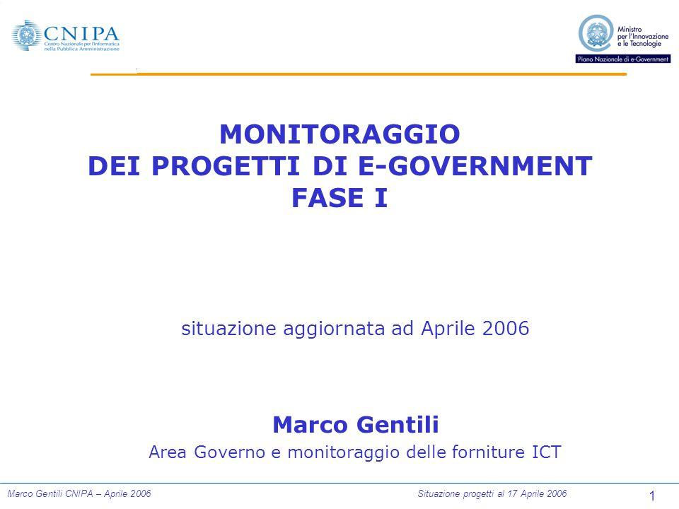 1 Marco Gentili CNIPA – Aprile 2006Situazione progetti al 17 Aprile 2006 MONITORAGGIO DEI PROGETTI DI E-GOVERNMENT FASE I situazione aggiornata ad Apr