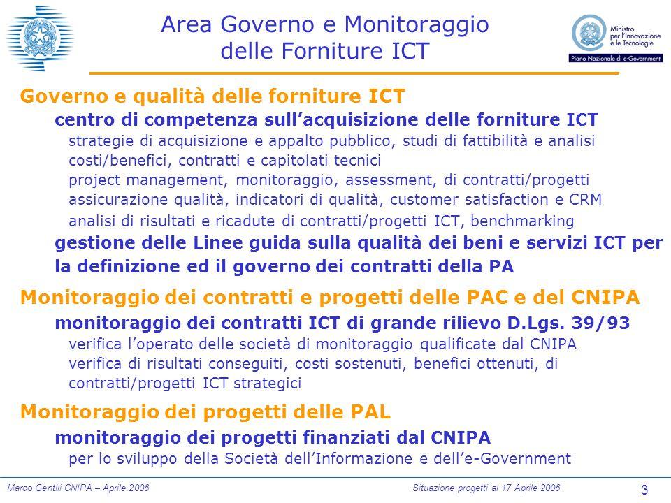 3 Marco Gentili CNIPA – Aprile 2006Situazione progetti al 17 Aprile 2006 Area Governo e Monitoraggio delle Forniture ICT Governo e qualità delle forni