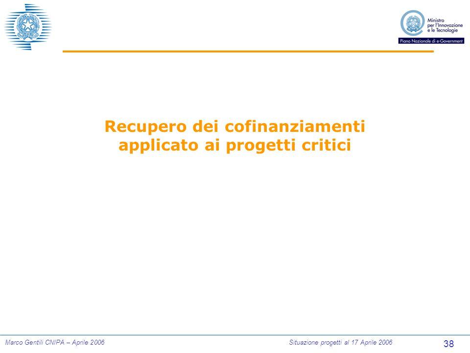 38 Marco Gentili CNIPA – Aprile 2006Situazione progetti al 17 Aprile 2006 Recupero dei cofinanziamenti applicato ai progetti critici