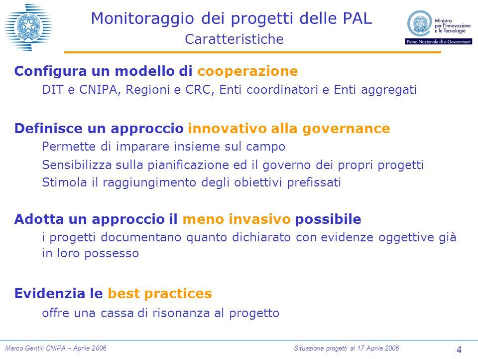 4 Marco Gentili CNIPA – Aprile 2006Situazione progetti al 17 Aprile 2006 Monitoraggio dei progetti delle PAL Caratteristiche Configura un modello di c