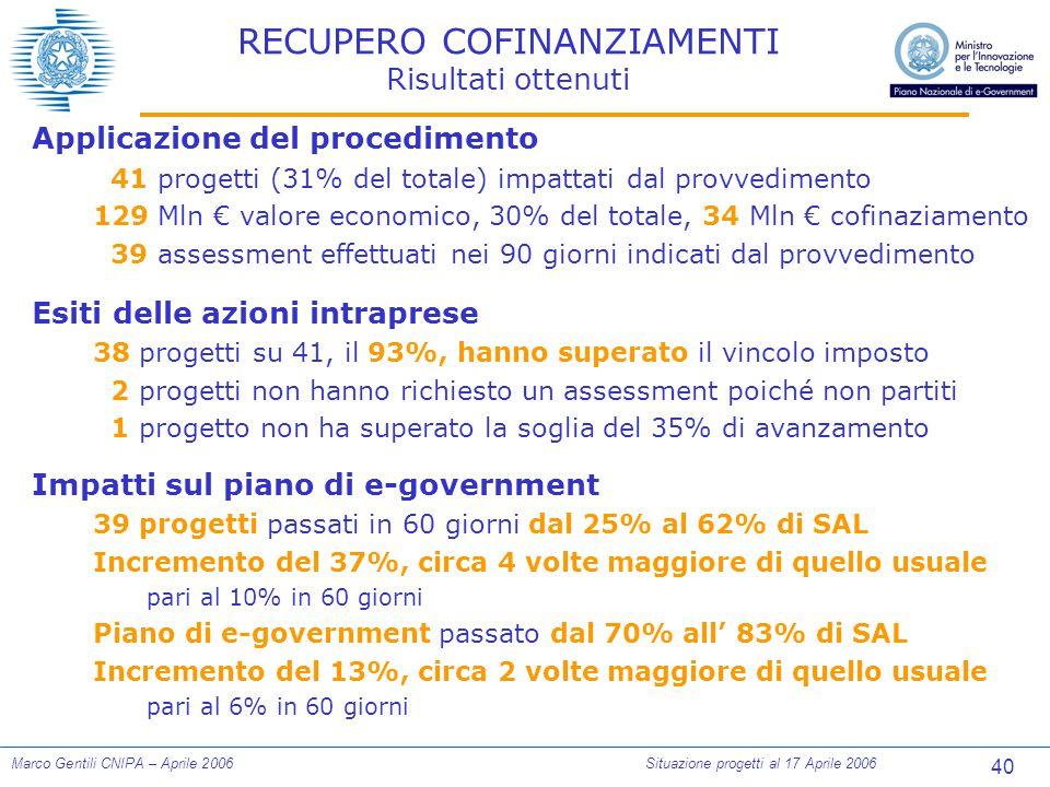 40 Marco Gentili CNIPA – Aprile 2006Situazione progetti al 17 Aprile 2006 RECUPERO COFINANZIAMENTI Risultati ottenuti Applicazione del procedimento 41 progetti (31% del totale) impattati dal provvedimento 129 Mln € valore economico, 30% del totale, 34 Mln € cofinaziamento 39 assessment effettuati nei 90 giorni indicati dal provvedimento Esiti delle azioni intraprese 38 progetti su 41, il 93%, hanno superato il vincolo imposto 2 progetti non hanno richiesto un assessment poiché non partiti 1 progetto non ha superato la soglia del 35% di avanzamento Impatti sul piano di e-government 39 progetti passati in 60 giorni dal 25% al 62% di SAL Incremento del 37%, circa 4 volte maggiore di quello usuale pari al 10% in 60 giorni Piano di e-government passato dal 70% all' 83% di SAL Incremento del 13%, circa 2 volte maggiore di quello usuale pari al 6% in 60 giorni