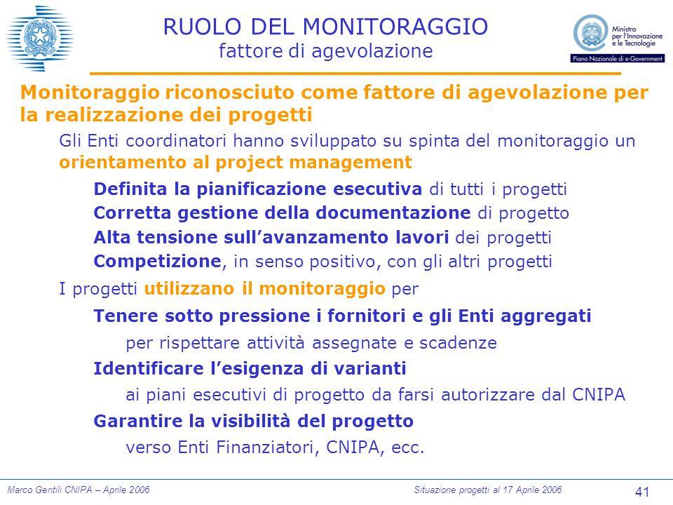 41 Marco Gentili CNIPA – Aprile 2006Situazione progetti al 17 Aprile 2006 RUOLO DEL MONITORAGGIO fattore di agevolazione Monitoraggio riconosciuto com