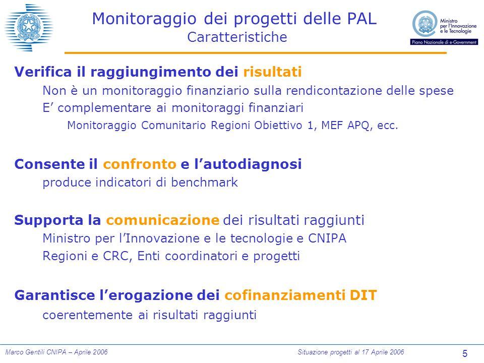 5 Marco Gentili CNIPA – Aprile 2006Situazione progetti al 17 Aprile 2006 Monitoraggio dei progetti delle PAL Caratteristiche Verifica il raggiungimento dei risultati Non è un monitoraggio finanziario sulla rendicontazione delle spese E' complementare ai monitoraggi finanziari Monitoraggio Comunitario Regioni Obiettivo 1, MEF APQ, ecc.