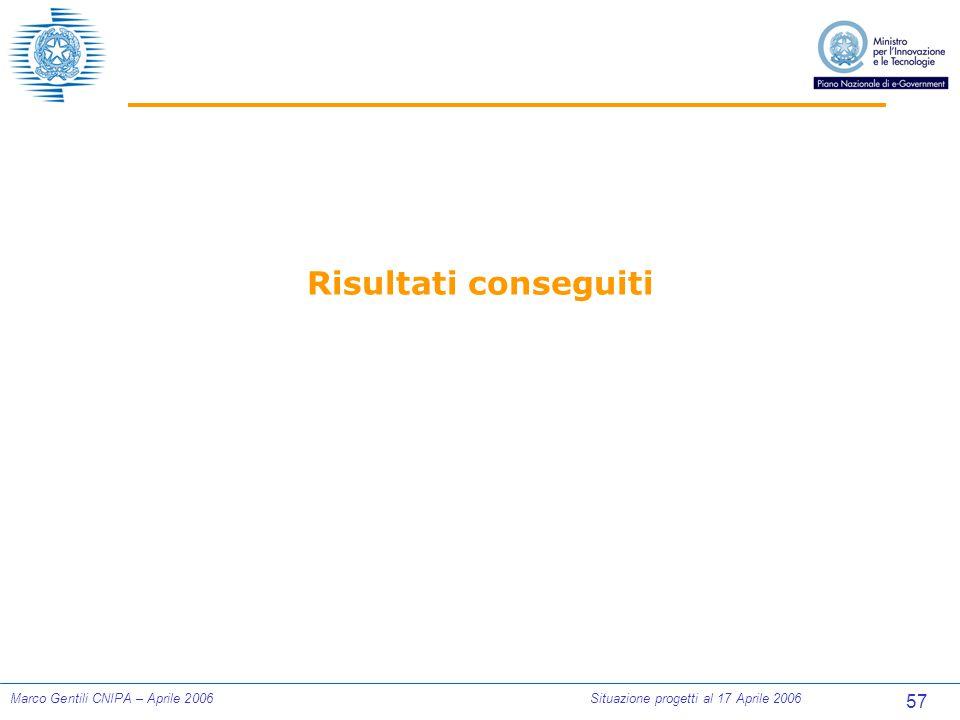 57 Marco Gentili CNIPA – Aprile 2006Situazione progetti al 17 Aprile 2006 Risultati conseguiti