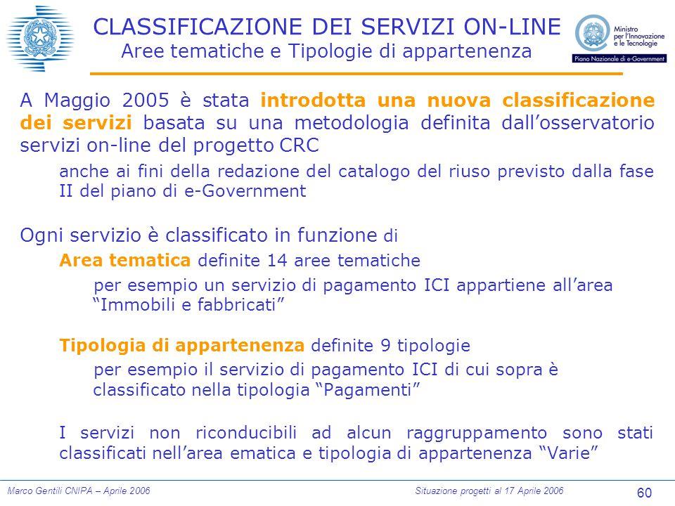 60 Marco Gentili CNIPA – Aprile 2006Situazione progetti al 17 Aprile 2006 CLASSIFICAZIONE DEI SERVIZI ON-LINE Aree tematiche e Tipologie di appartenen
