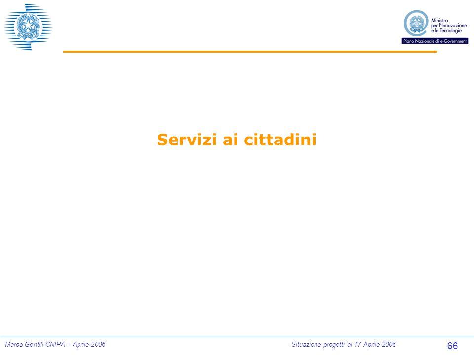 66 Marco Gentili CNIPA – Aprile 2006Situazione progetti al 17 Aprile 2006 Servizi ai cittadini