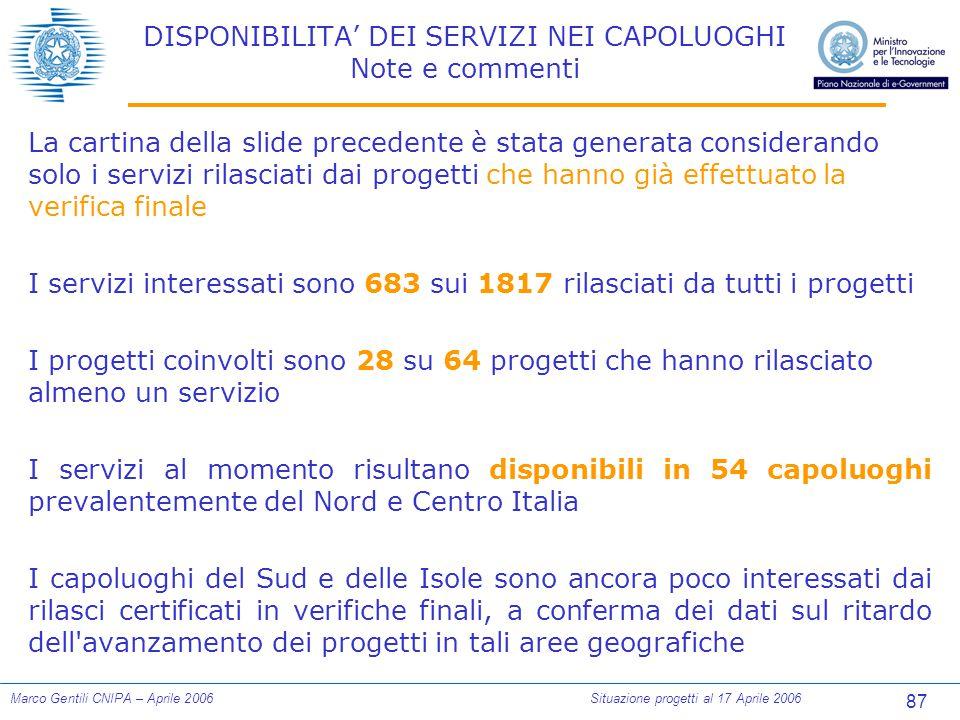87 Marco Gentili CNIPA – Aprile 2006Situazione progetti al 17 Aprile 2006 DISPONIBILITA' DEI SERVIZI NEI CAPOLUOGHI Note e commenti La cartina della s