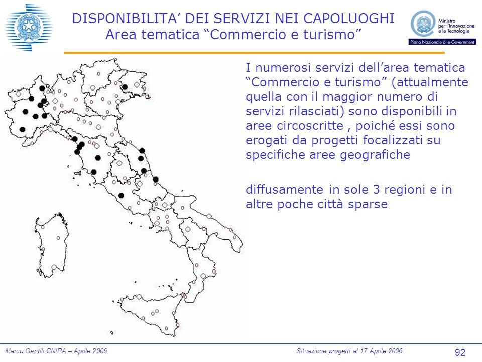 """92 Marco Gentili CNIPA – Aprile 2006Situazione progetti al 17 Aprile 2006 DISPONIBILITA' DEI SERVIZI NEI CAPOLUOGHI Area tematica """"Commercio e turismo"""