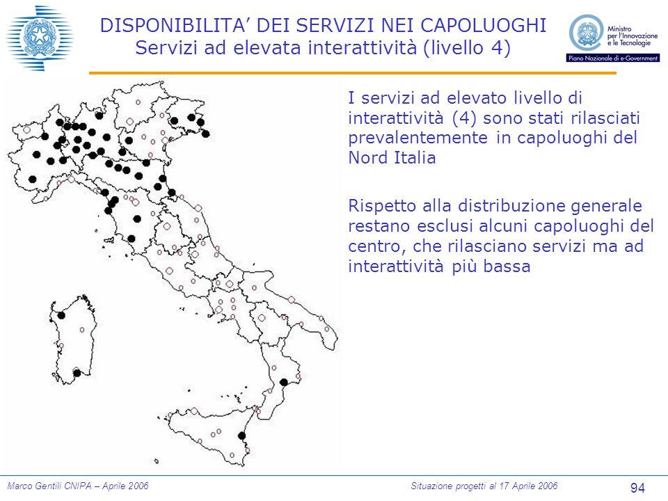 94 Marco Gentili CNIPA – Aprile 2006Situazione progetti al 17 Aprile 2006 DISPONIBILITA' DEI SERVIZI NEI CAPOLUOGHI Servizi ad elevata interattività (livello 4) I servizi ad elevato livello di interattività (4) sono stati rilasciati prevalentemente in capoluoghi del Nord Italia Rispetto alla distribuzione generale restano esclusi alcuni capoluoghi del centro, che rilasciano servizi ma ad interattività più bassa
