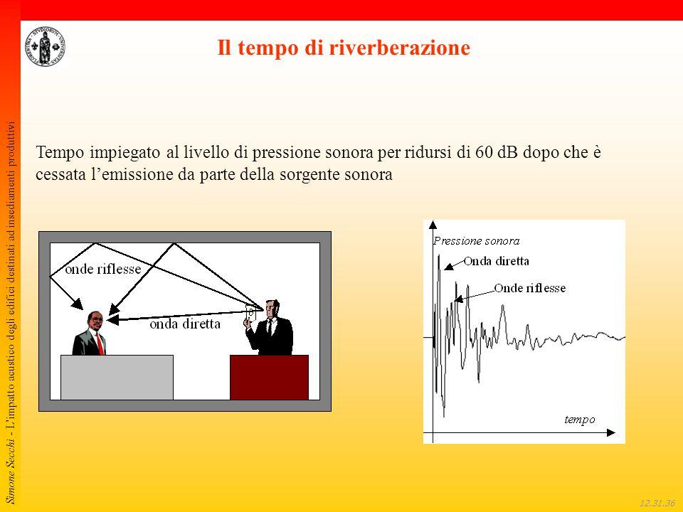 Simone Secchi - L'impatto acustico degli edifici destinati ad insediamenti produttivi 12.32.01 Tempo impiegato al livello di pressione sonora per ridu