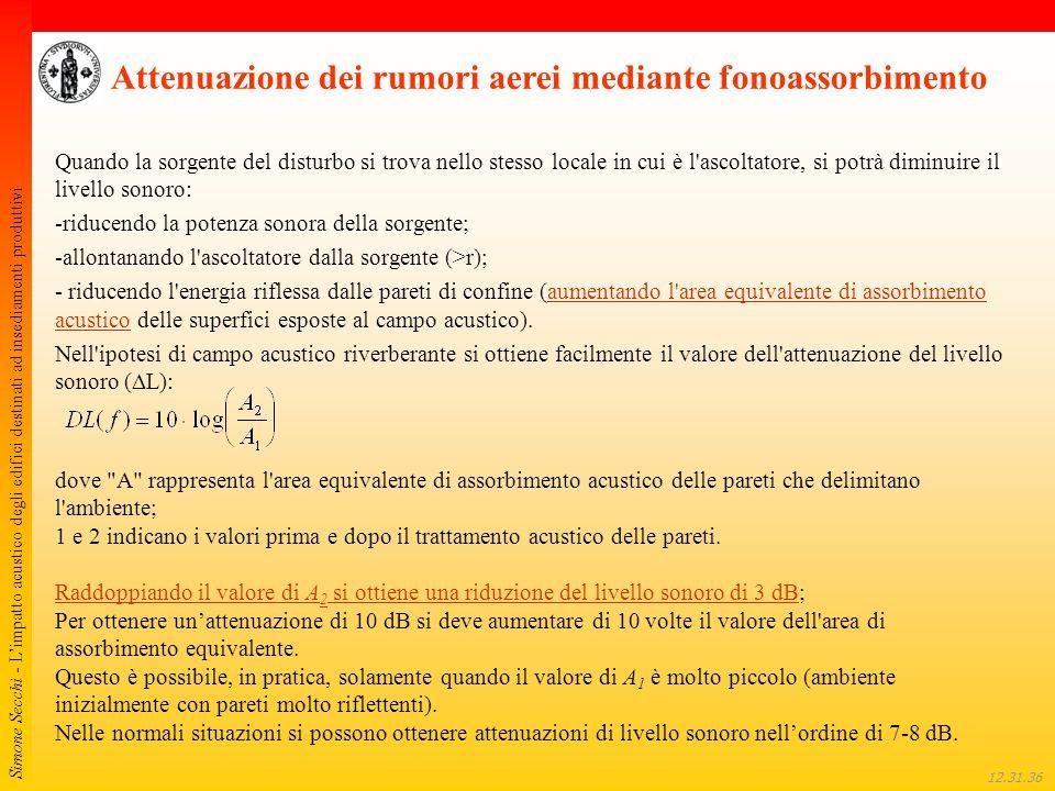 Simone Secchi - L'impatto acustico degli edifici destinati ad insediamenti produttivi 12.32.01 Quando la sorgente del disturbo si trova nello stesso l