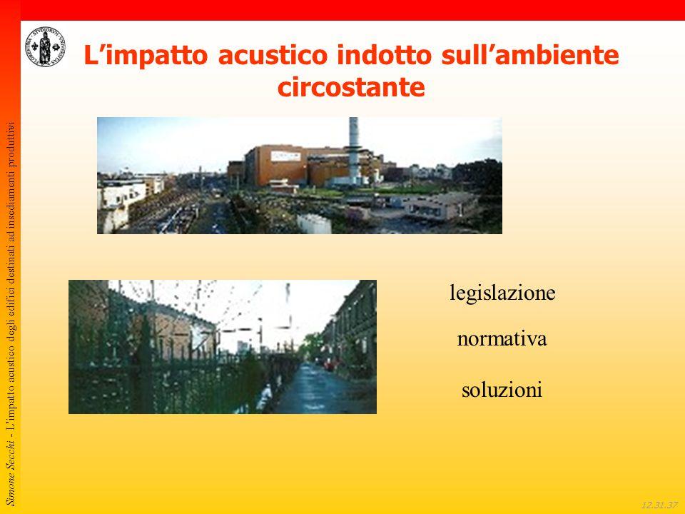 Simone Secchi - L'impatto acustico degli edifici destinati ad insediamenti produttivi 12.32.01 L'impatto acustico indotto sull'ambiente circostante le