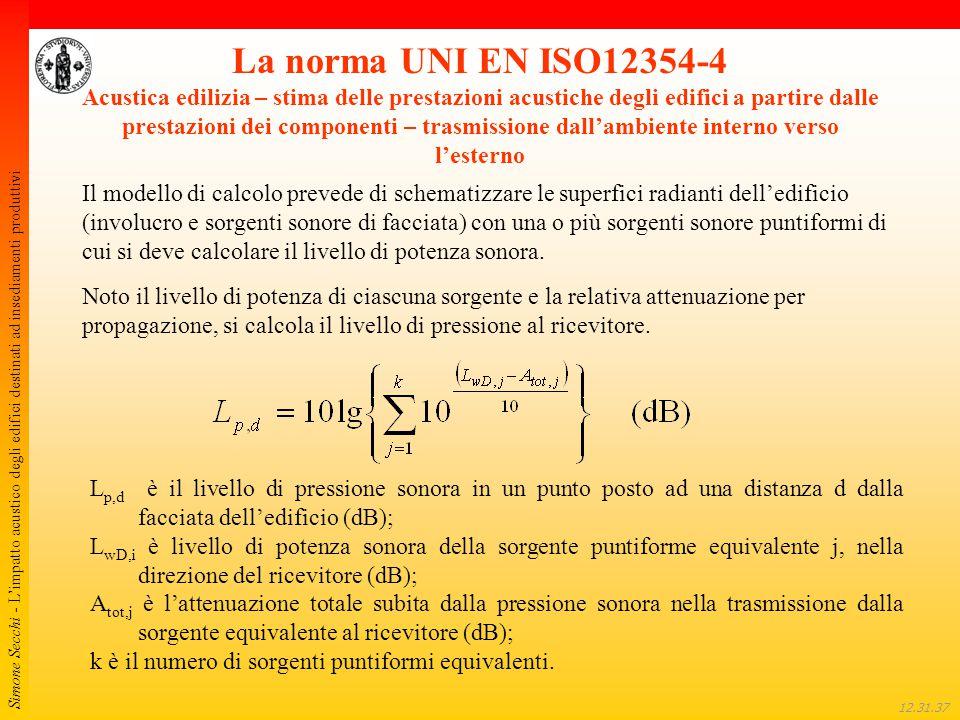 Simone Secchi - L'impatto acustico degli edifici destinati ad insediamenti produttivi 12.32.01 La norma UNI EN ISO12354-4 Acustica edilizia – stima de