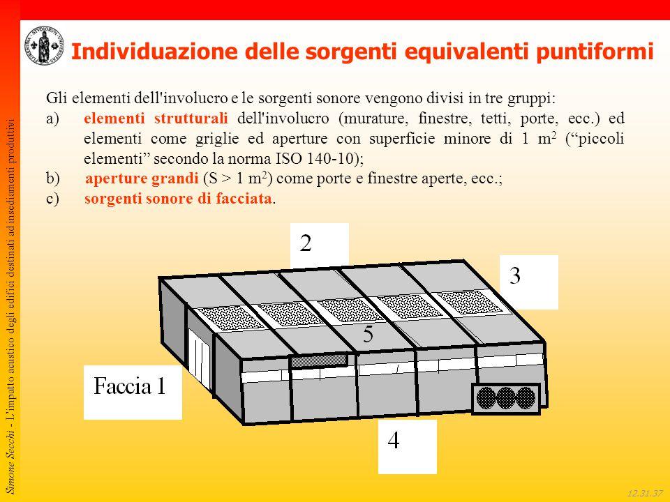Simone Secchi - L'impatto acustico degli edifici destinati ad insediamenti produttivi 12.32.01 Individuazione delle sorgenti equivalenti puntiformi Gl