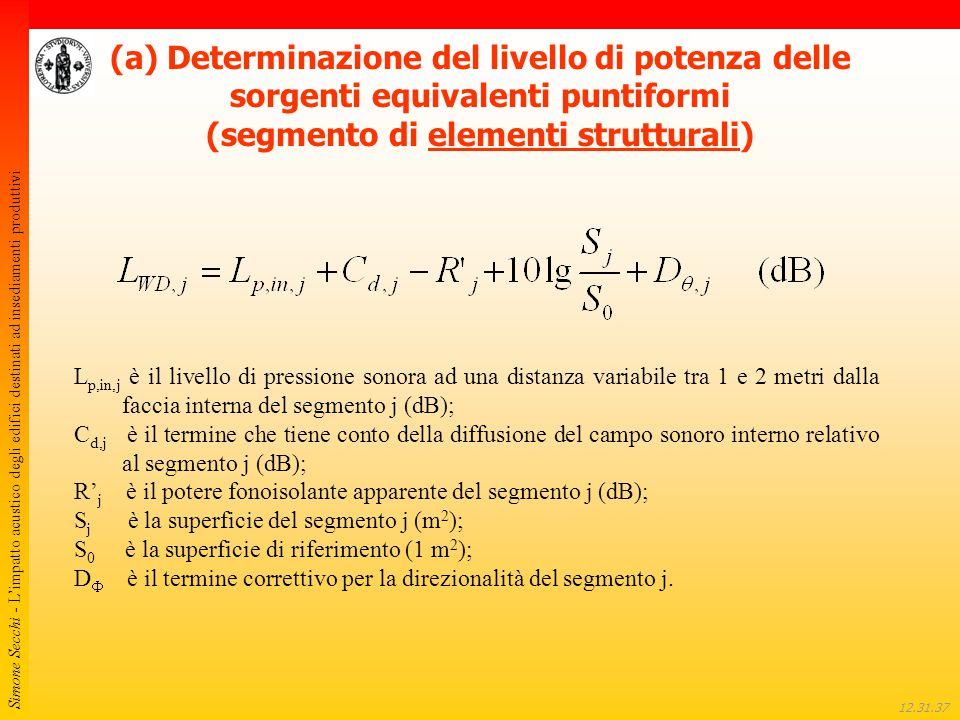 Simone Secchi - L'impatto acustico degli edifici destinati ad insediamenti produttivi 12.32.01 (a) Determinazione del livello di potenza delle sorgent