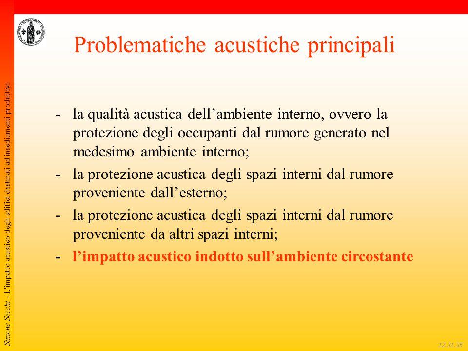 Simone Secchi - L'impatto acustico degli edifici destinati ad insediamenti produttivi 12.32.01 Problematiche acustiche principali - la qualità acustic
