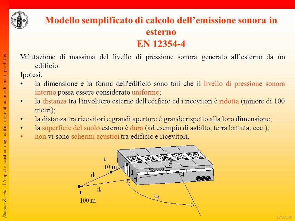 Simone Secchi - L'impatto acustico degli edifici destinati ad insediamenti produttivi 12.32.01 Modello semplificato di calcolo dell'emissione sonora i